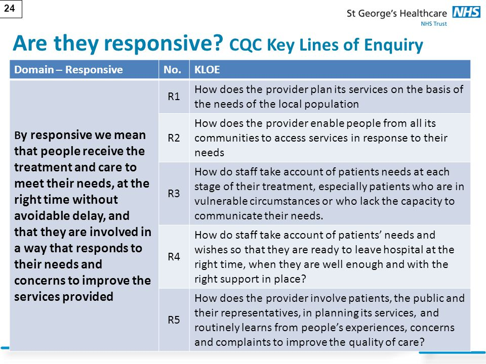 Are they responsive CQC Key Lines of Enquiry