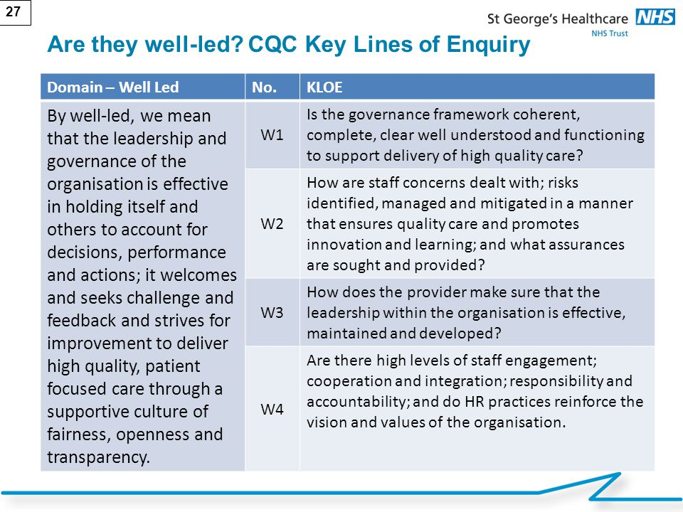 Are they well-led CQC Key Lines of Enquiry