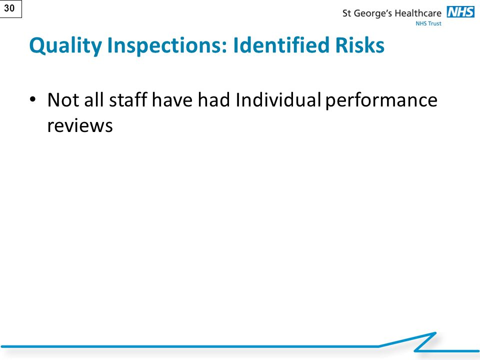 Quality Inspections: Identified Risks