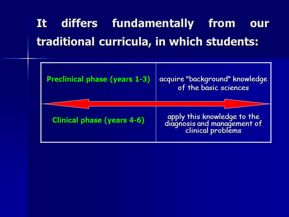 Preclinical phase (years 1-3) Clinical phase (years 4-6)