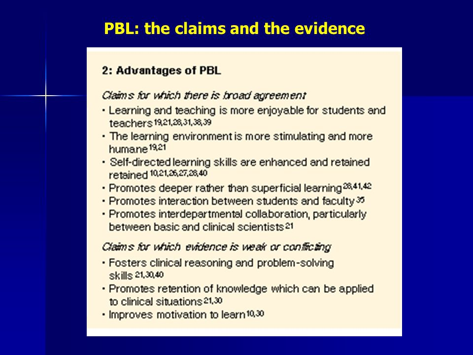 PBL: the claims and the evidence