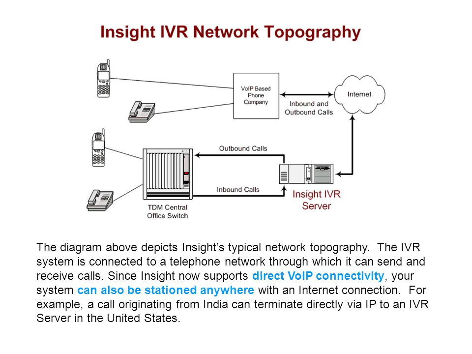 The diagram above depicts Insight's typical network topography