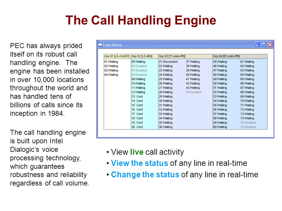 The Call Handling Engine