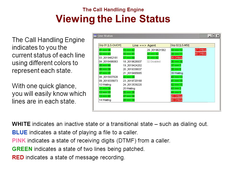 The Call Handling Engine Viewing the Line Status
