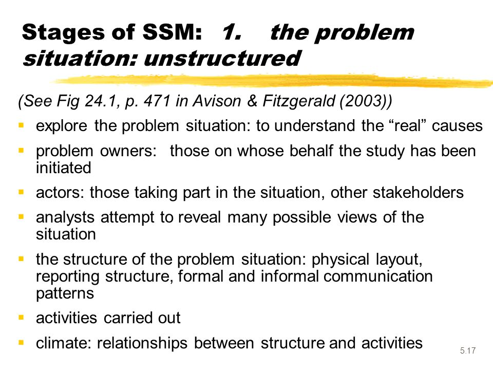 Stages of SSM: 1. the problem situation: unstructured