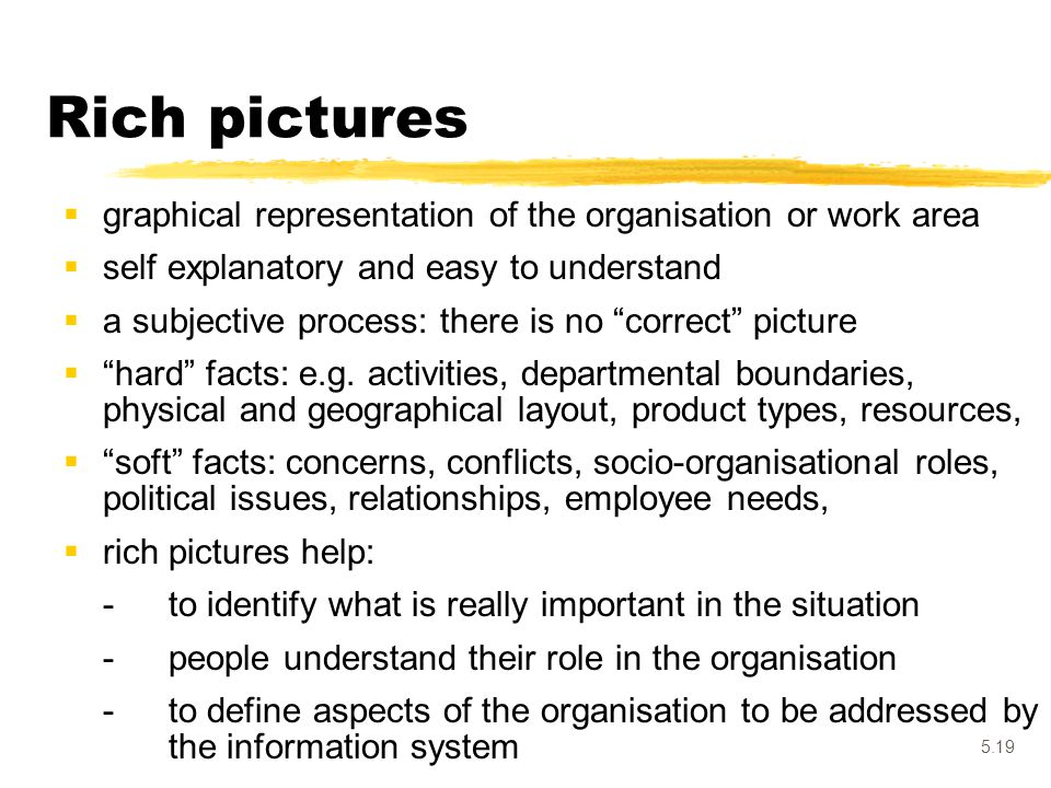 Rich pictures graphical representation of the organisation or work area. self explanatory and easy to understand.