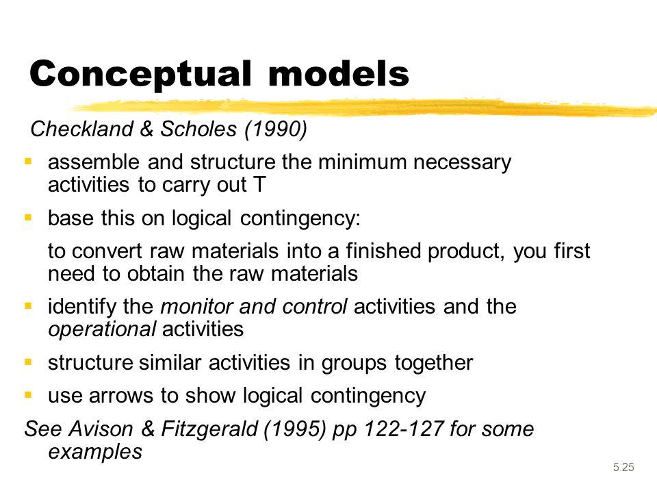 Conceptual models Checkland & Scholes (1990)