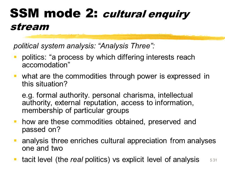 SSM mode 2: cultural enquiry stream