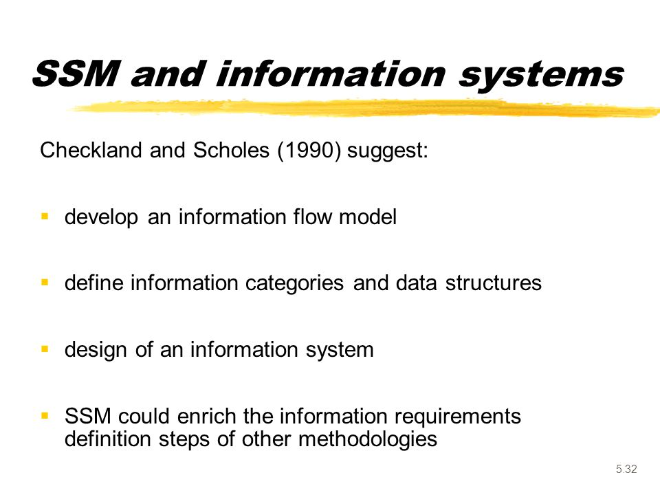 SSM and information systems