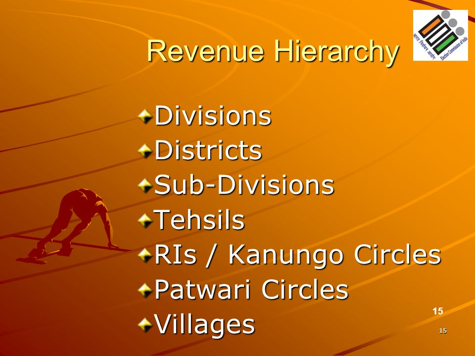 Revenue Hierarchy Divisions Districts Sub-Divisions Tehsils
