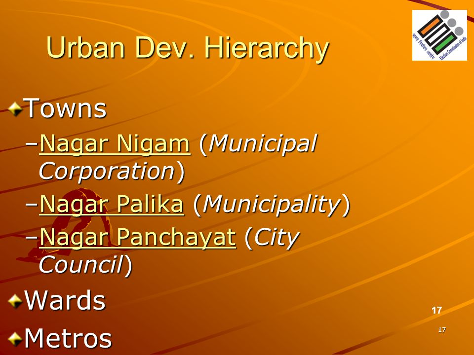 Urban Dev. Hierarchy Towns Wards Metros