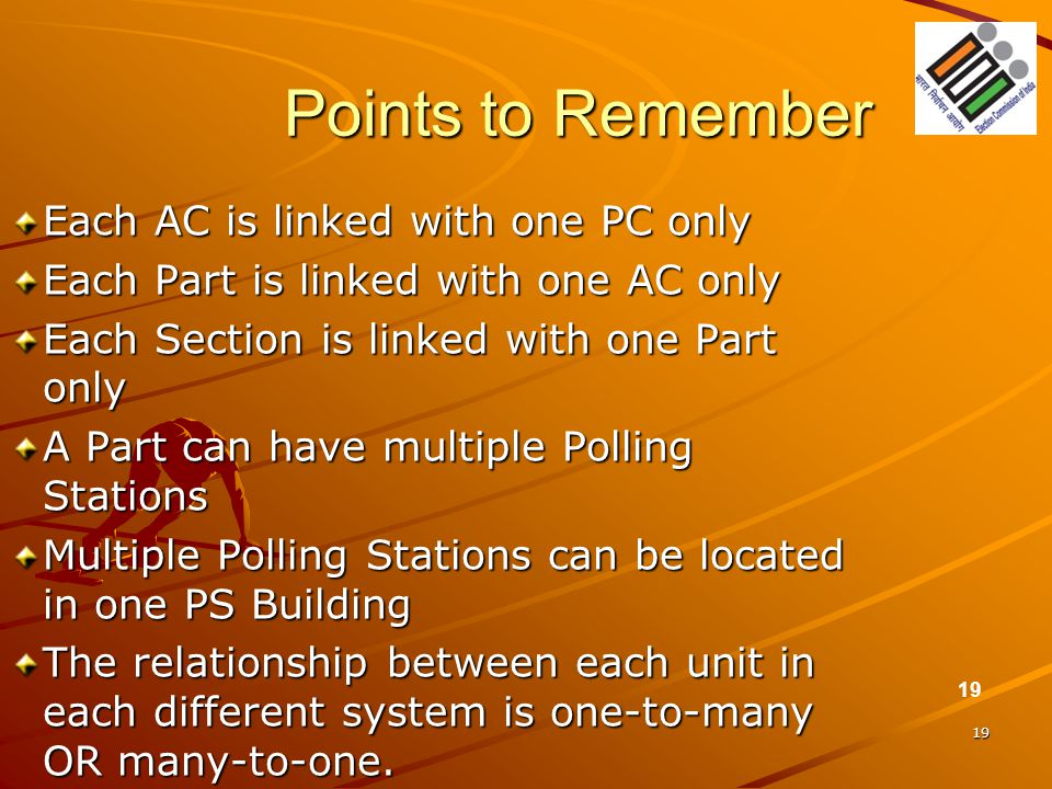 Points to Remember Each AC is linked with one PC only