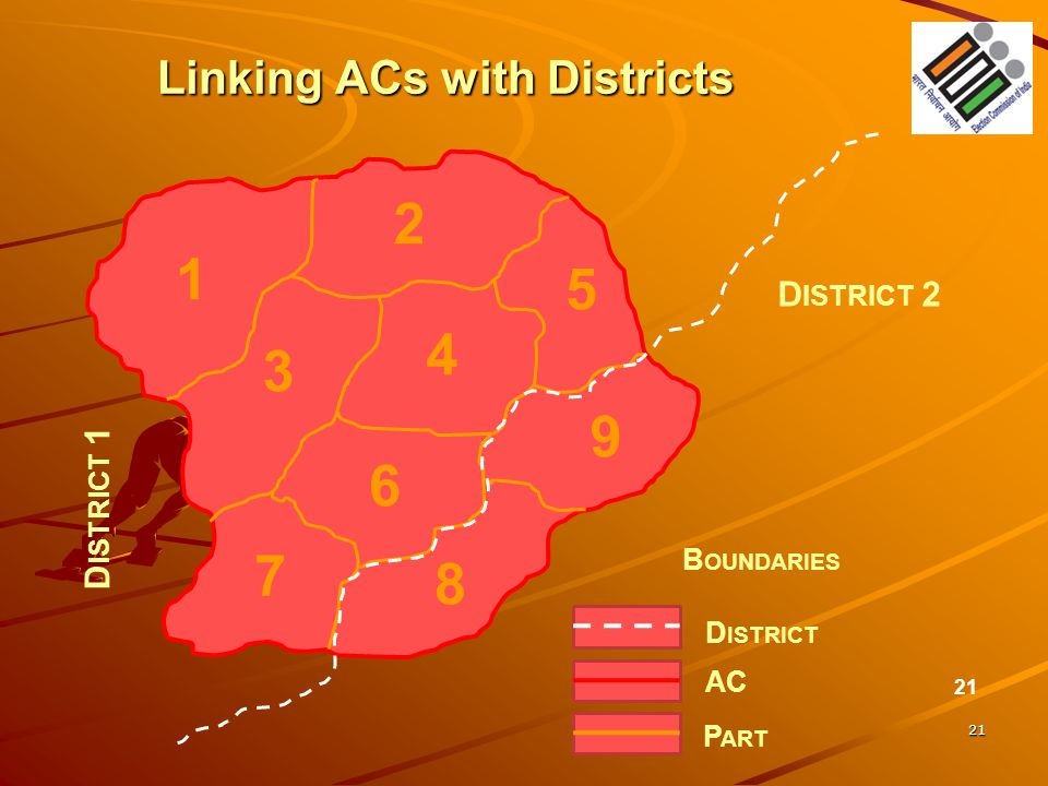 Linking ACs with Districts