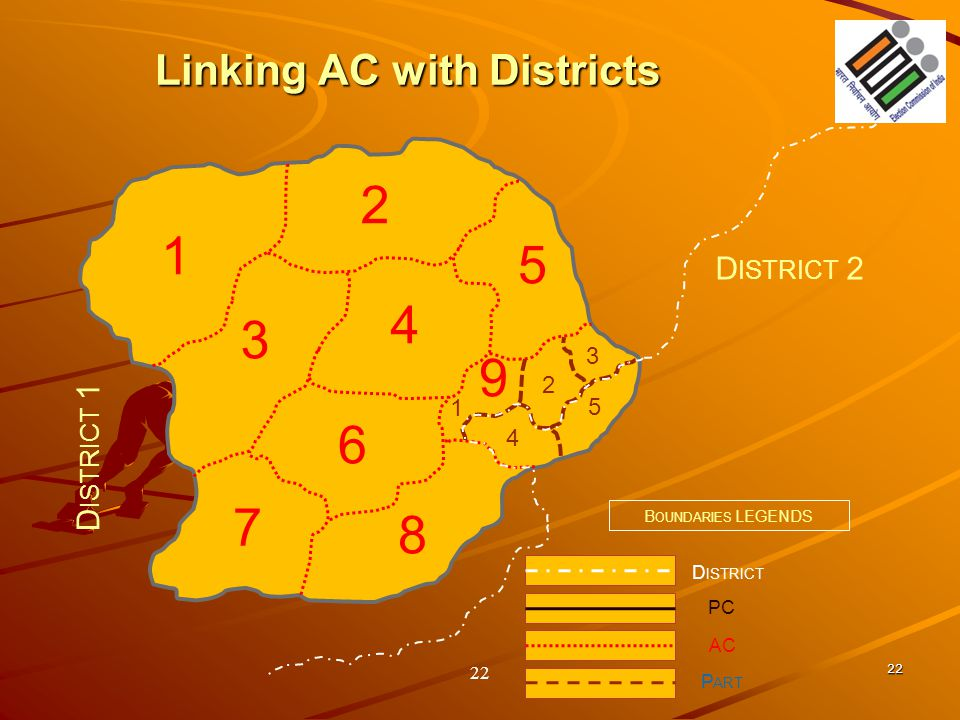 Linking AC with Districts