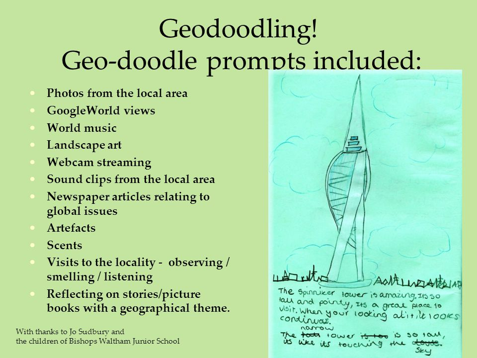 Geodoodling! Geo-doodle prompts included: