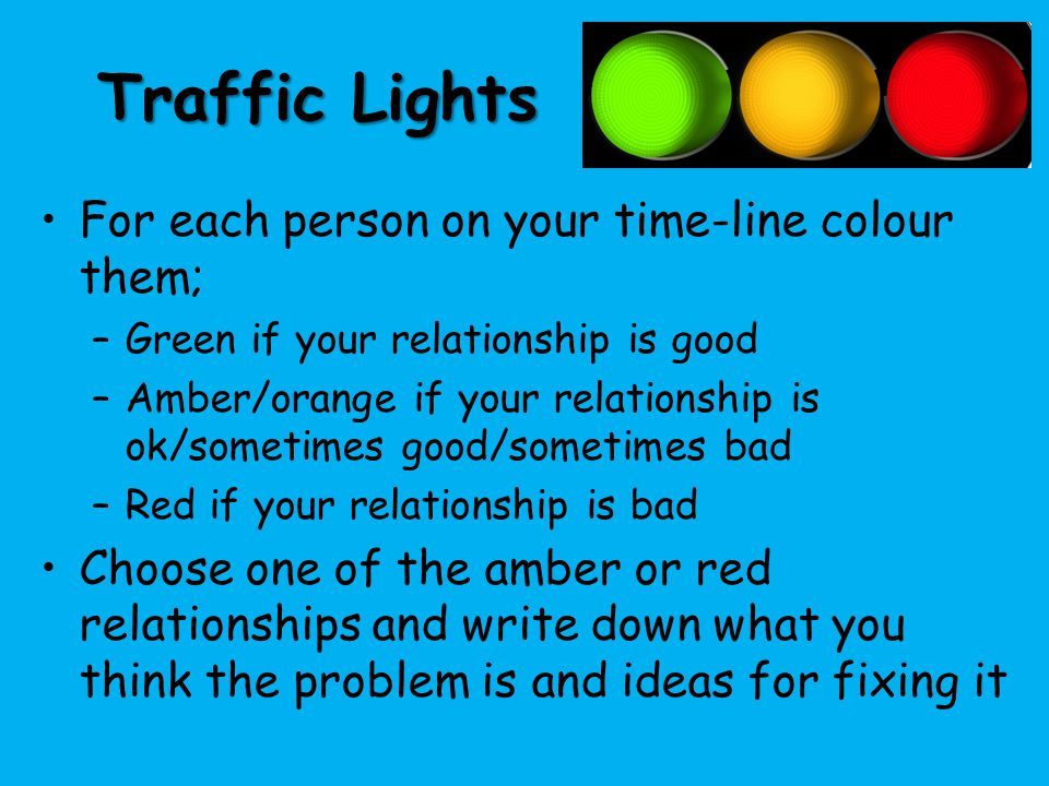 Traffic Lights For each person on your time-line colour them;