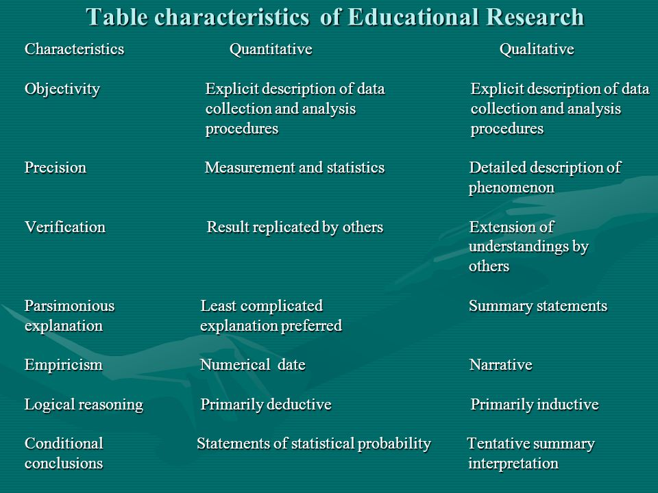 Table characteristics of Educational Research