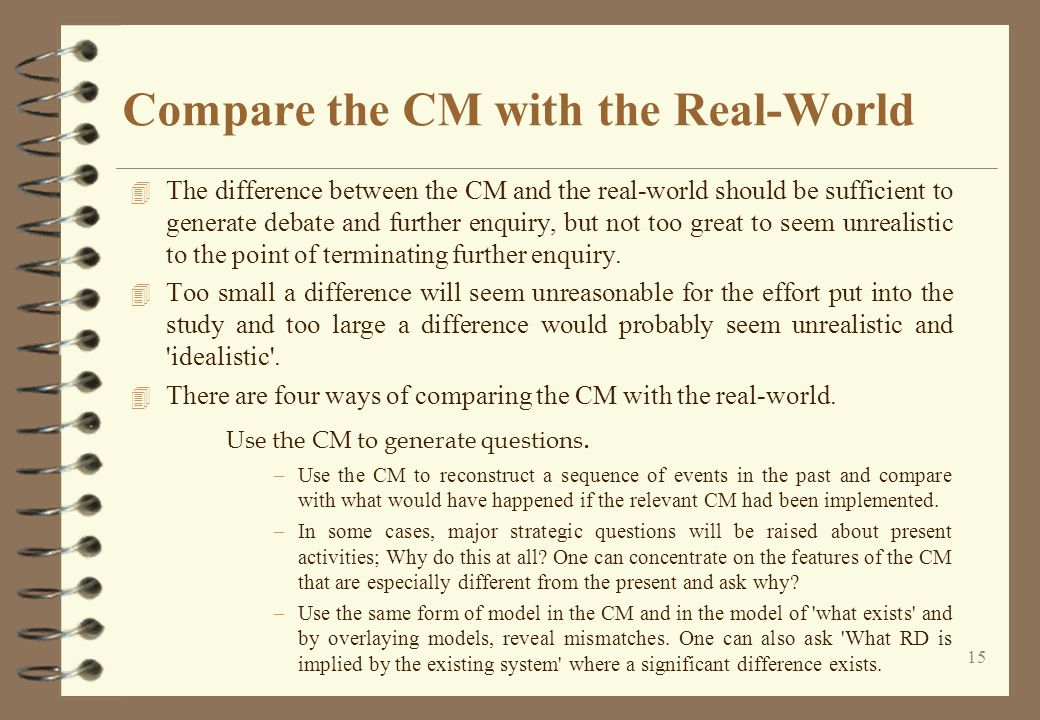 Compare the CM with the Real-World