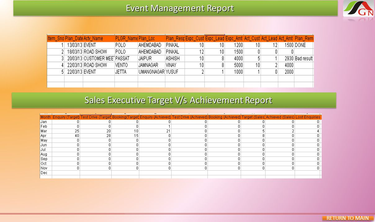 Event Management Report