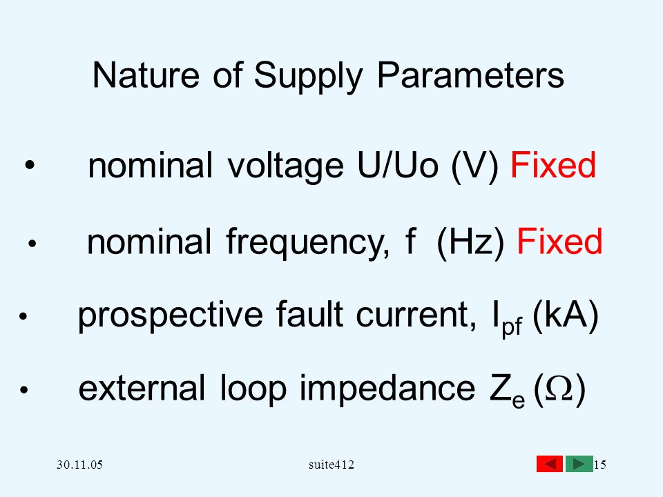 Nature of Supply Parameters