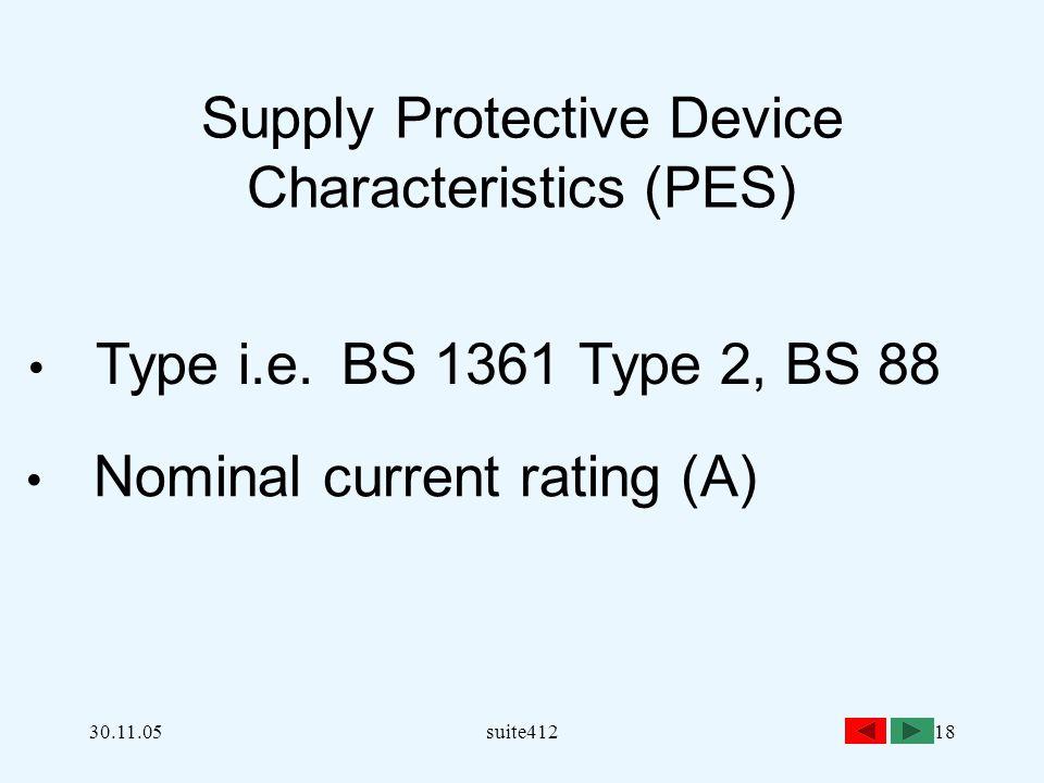 Supply Protective Device Characteristics (PES)