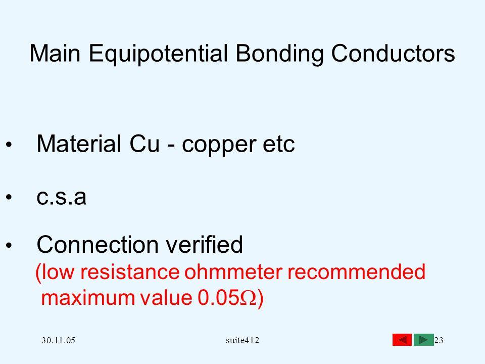 Main Equipotential Bonding Conductors
