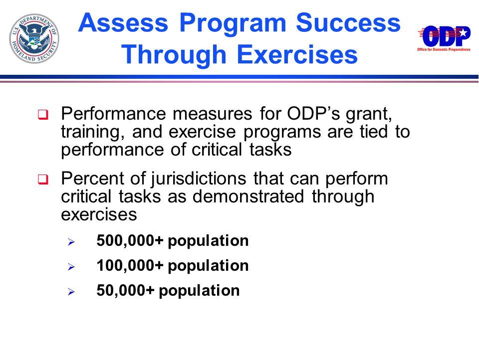 Assess Program Success Through Exercises