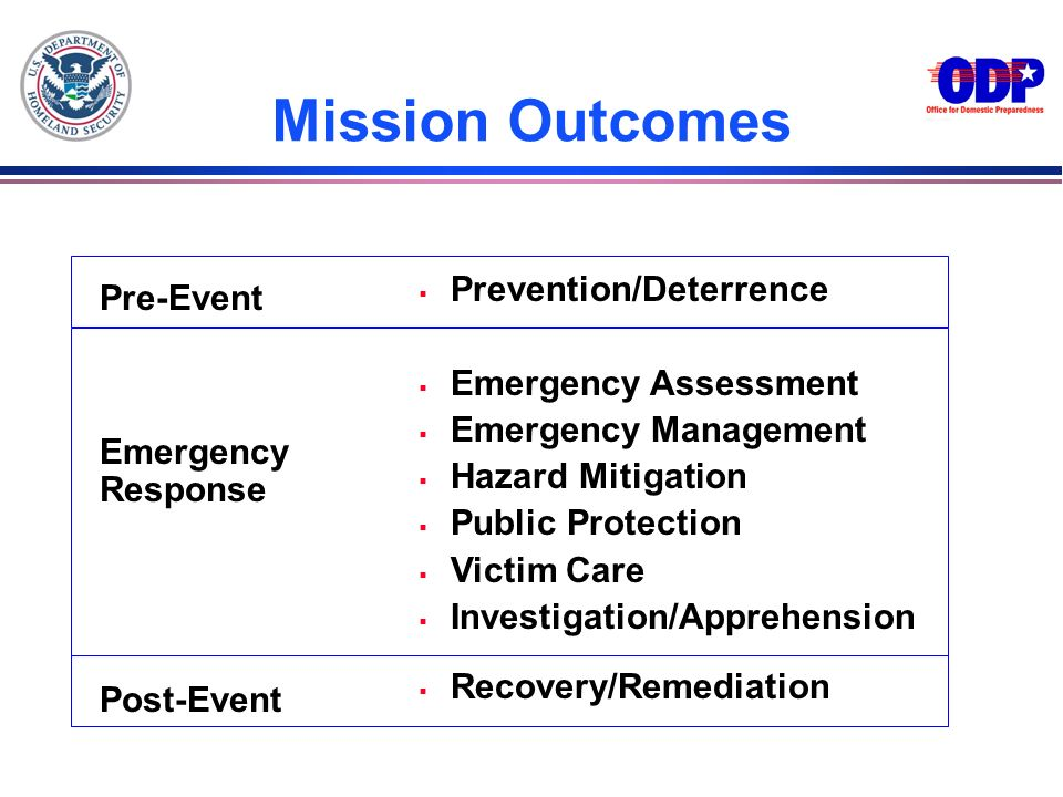 Mission Outcomes Prevention/Deterrence Pre-Event Emergency Assessment