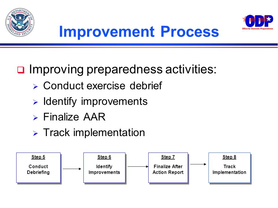 Identify Improvements Finalize After Action Report