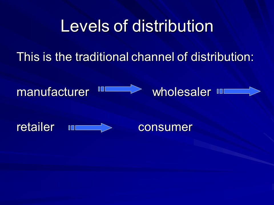 Levels of distribution