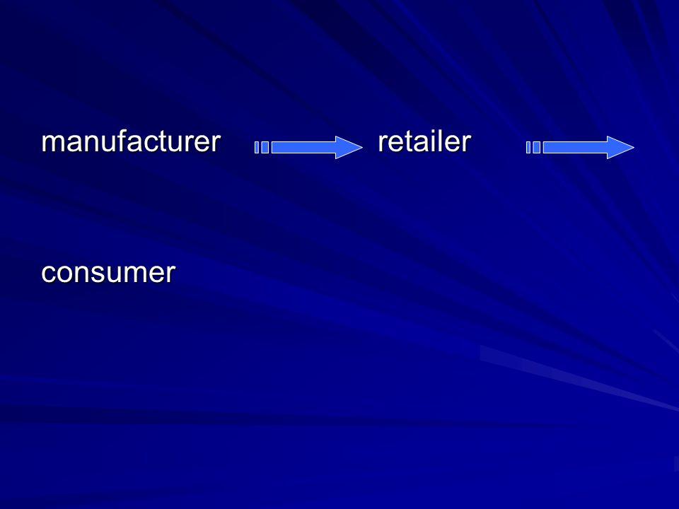 manufacturer retailer