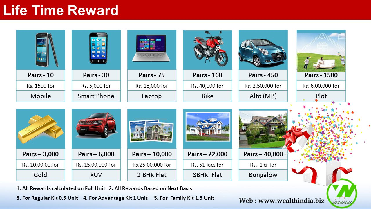 Life Time Reward Pairs - 10 Mobile Pairs - 30 Smart Phone Pairs - 75