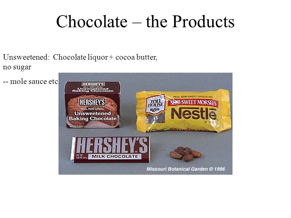 Chocolate – the Products