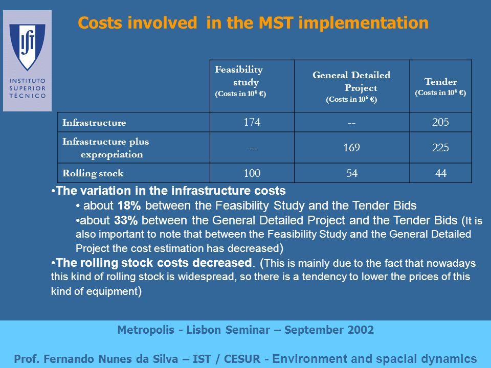 General Detailed Project Metropolis - Lisbon Seminar – September 2002