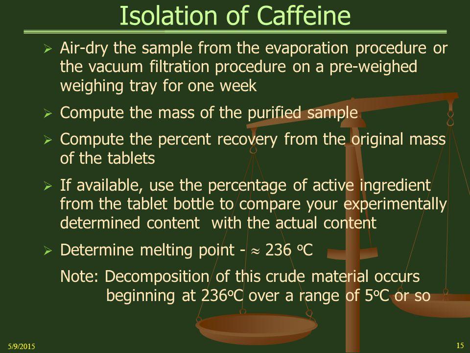 Isolation of Caffeine