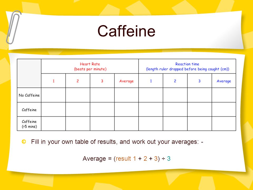 caffeine ruler reaction time test Free essay: daniel kim 12-3-12 hbs, period 1 reaction time experiment caffeine and reaction time 1) identify the problem or question how does the consumption.