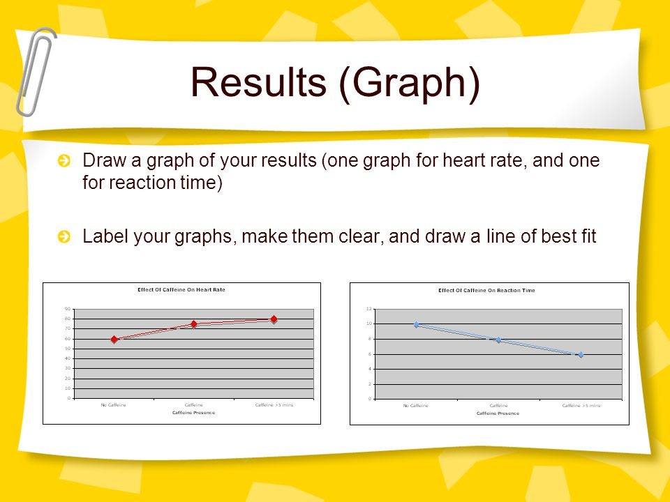 Results (Graph) Draw a graph of your results (one graph for heart rate, and one for reaction time)