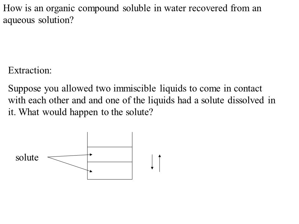 How is an organic compound soluble in water recovered from an aqueous solution