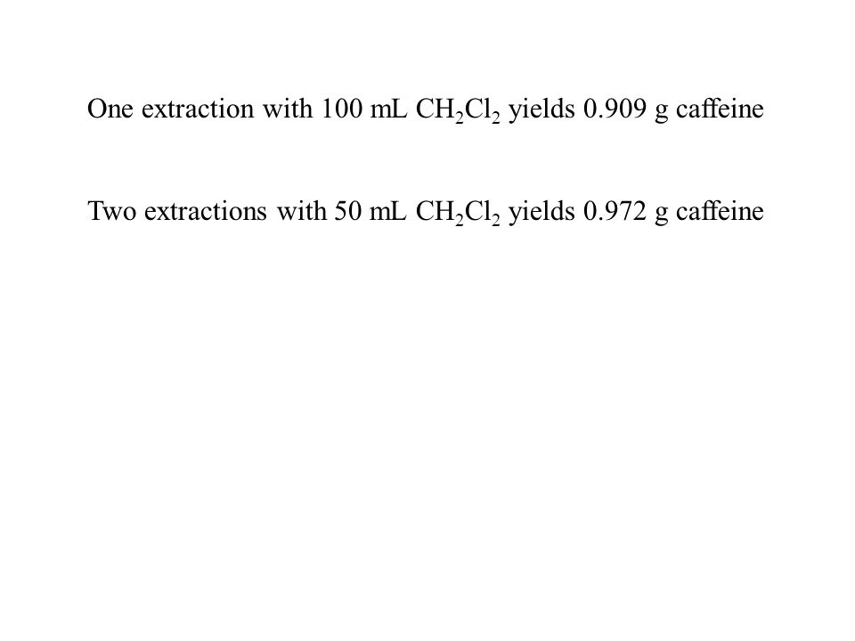 One extraction with 100 mL CH2Cl2 yields 0.909 g caffeine