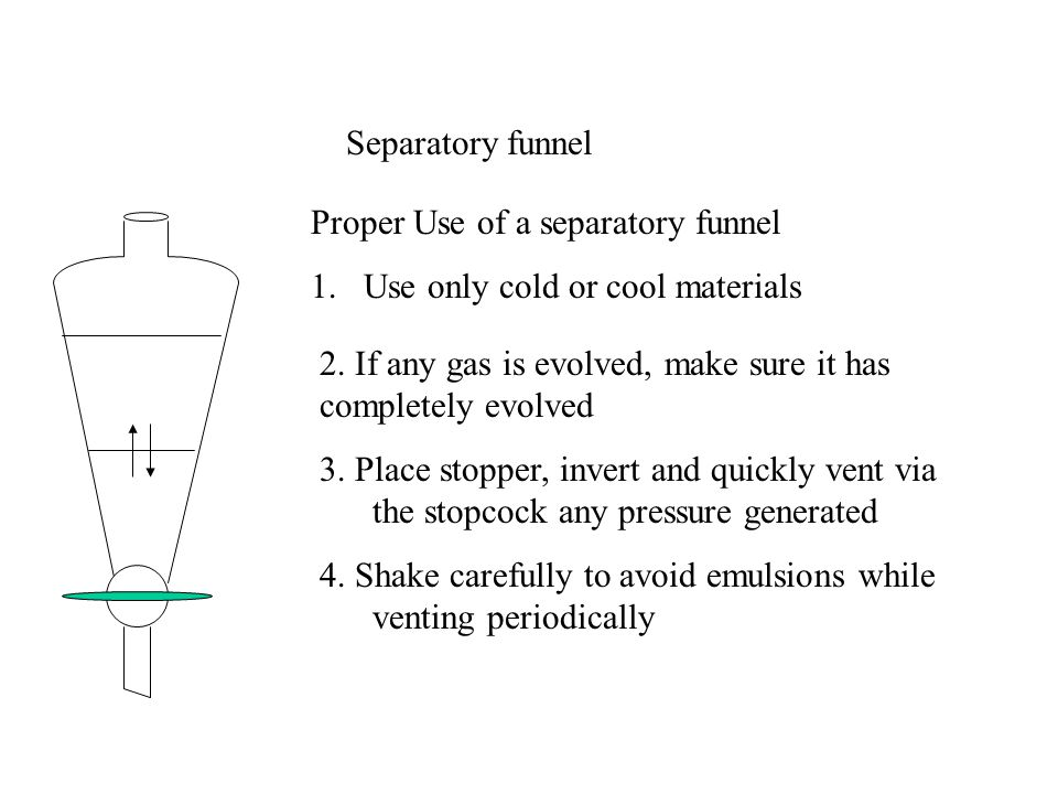 Separatory funnel Proper Use of a separatory funnel. Use only cold or cool materials.