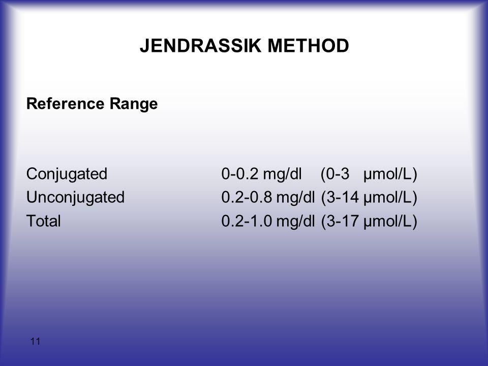 JENDRASSIK METHOD Reference Range Conjugated 0-0.2 mg/dl (0-3 µmol/L)