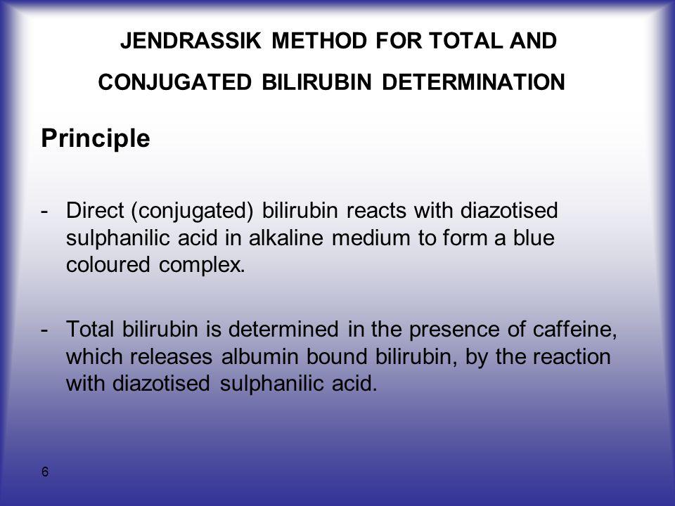 JENDRASSIK METHOD FOR TOTAL AND CONJUGATED BILIRUBIN DETERMINATION