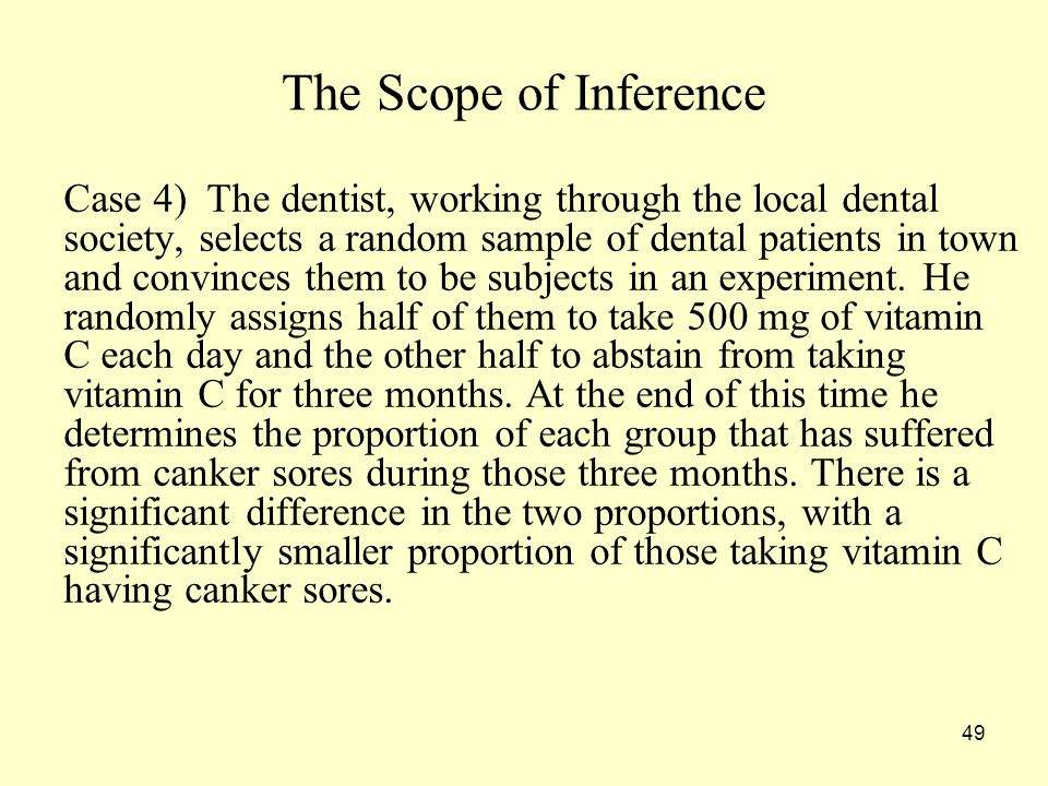 The Scope of Inference