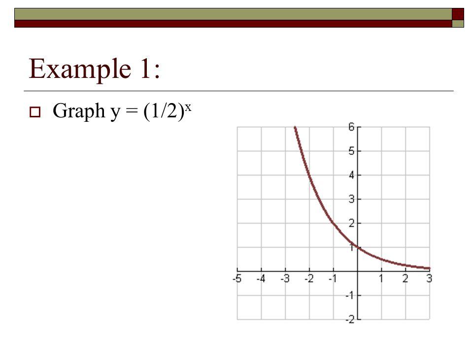 Example 1: Graph y = (1/2)x