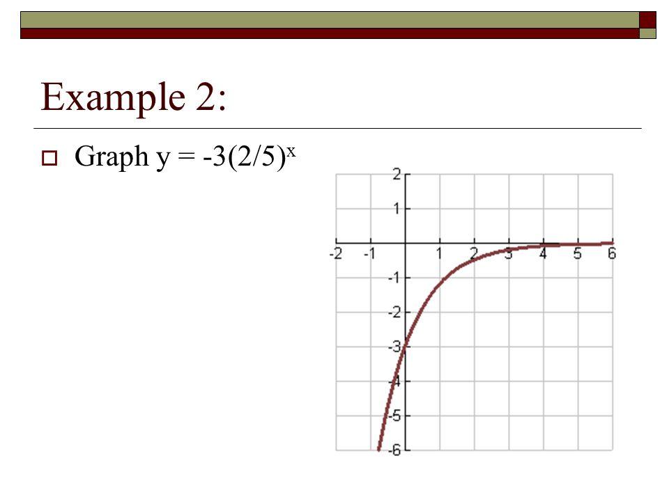 Example 2: Graph y = -3(2/5)x