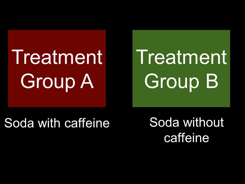 Treatment Group A Treatment Group B Treatment Group A
