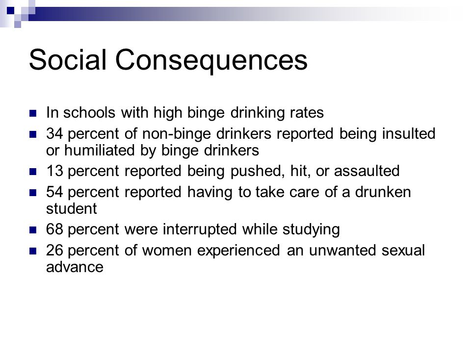 Social Consequences In schools with high binge drinking rates
