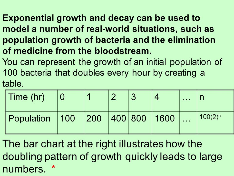 Exponential growth and decay can be used to model a number of real-world situations, such as population growth of bacteria and the elimination of medicine from the bloodstream.