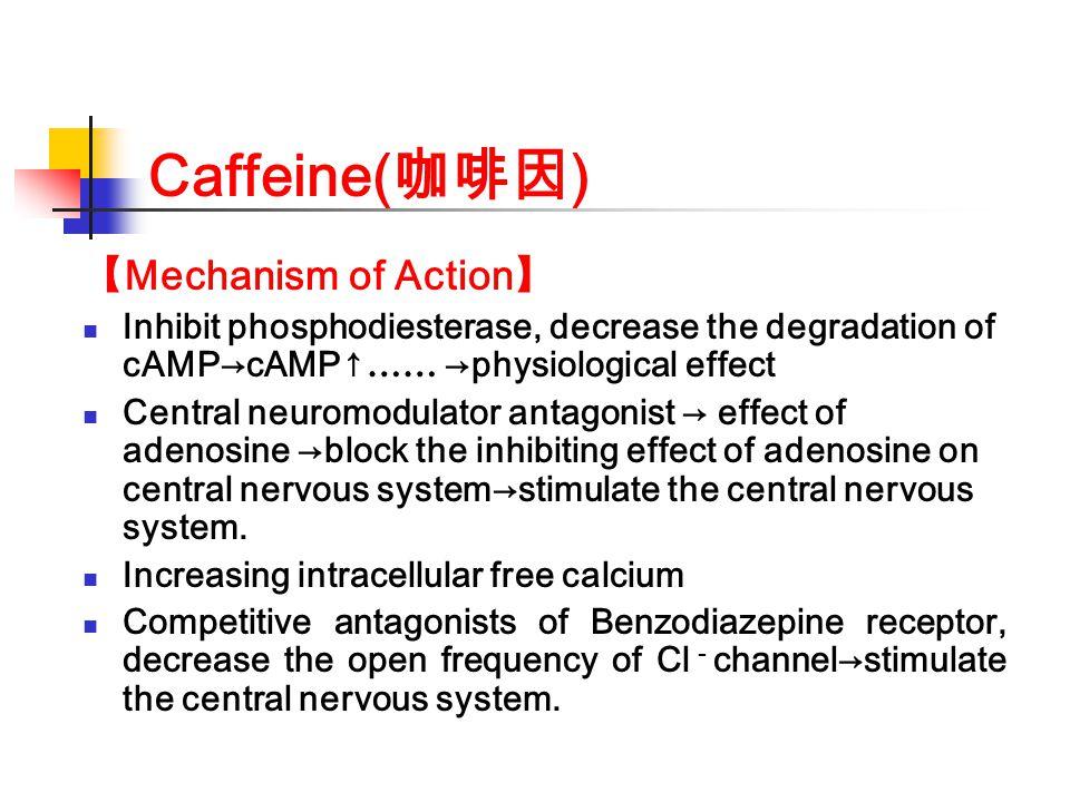 Caffeine(咖啡因) 【Mechanism of Action】