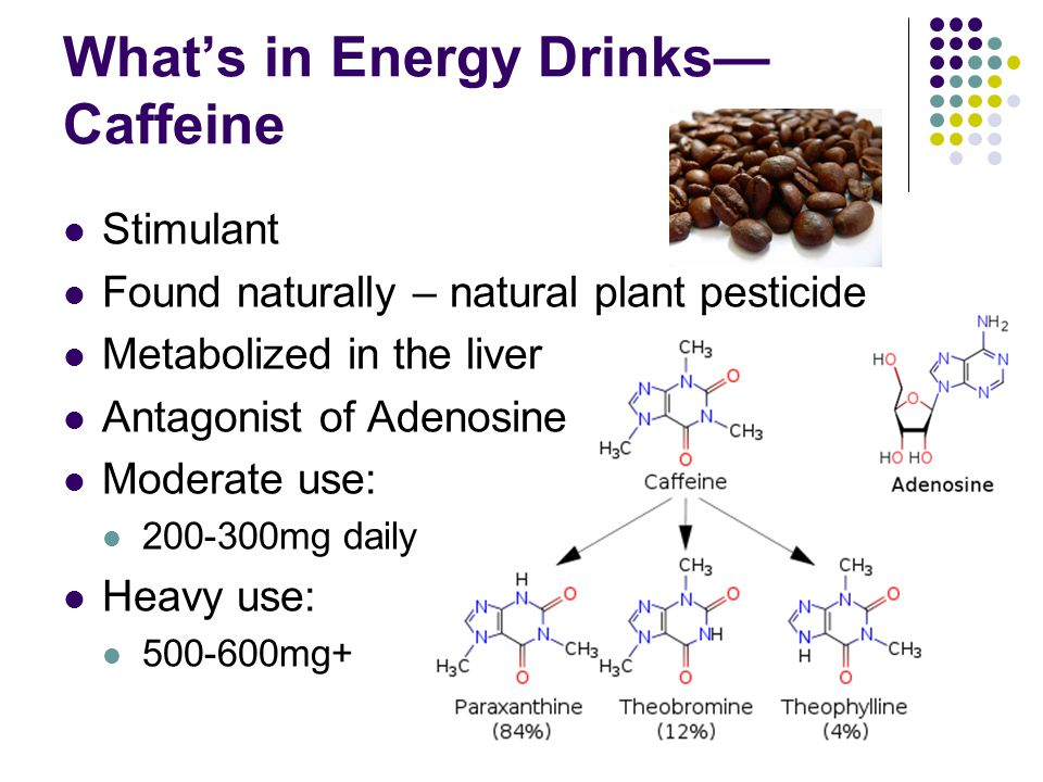 What's in Energy Drinks—Caffeine